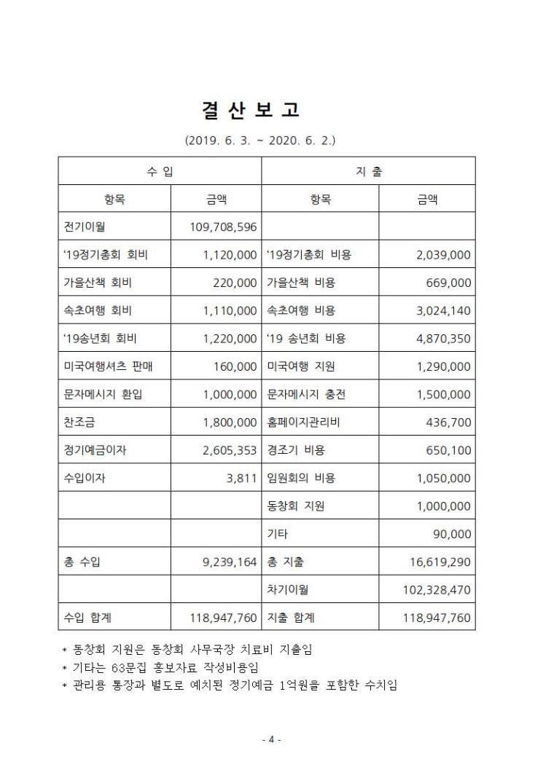 2020  정기총회 보고서_0004.jpg